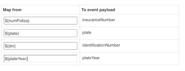 Event payload